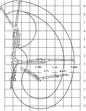 Сортиментовоз на шасси КАМАЗ 43118-3027-46 с ОМТЛ 70-02(без мочевины)